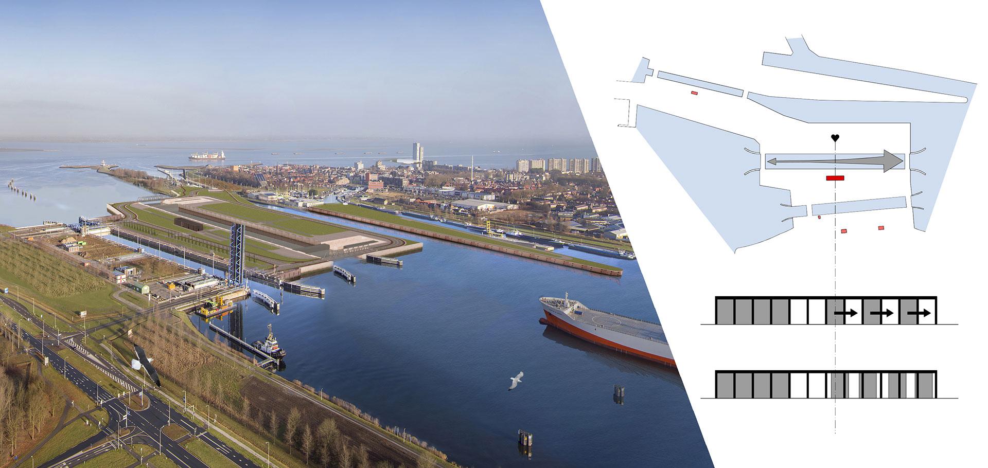 Mixed-use gebouw Nieuwe Sluis Terneuzen